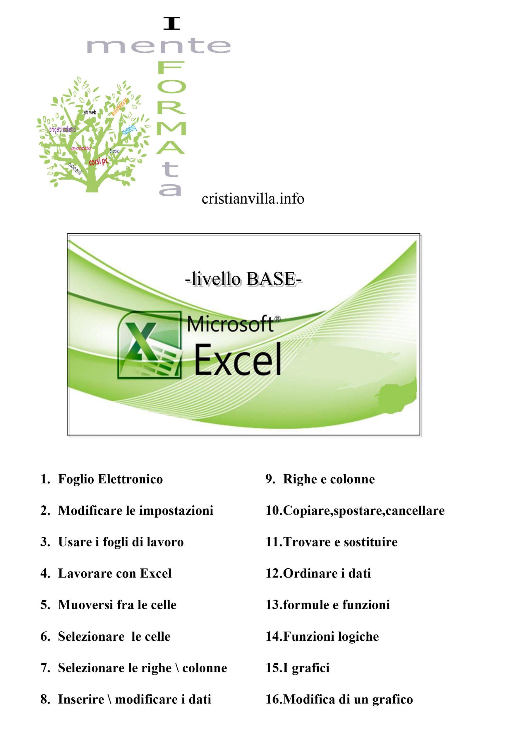 Impara Excel